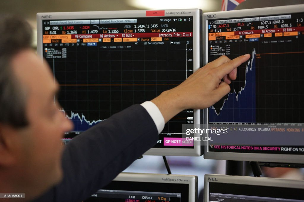 A trader from ETX Capital points to a Bloomberg terminal showing the FTSE 100 index following a speech by Finance minister George Osborne in central london on June 24, 2015. European stock markets mostly slid Monday as British finance minister George Osborne attempted to calm jitters after last week's shock Brexit referendum. / AFP / Daniel Leal-Olivas