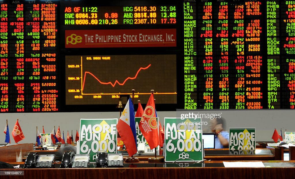 A trader talks on the telephone at the Philippine Stock Exchange in Manila on January 8, 2013. Share prices hit new record closing highs in the first five trading days of the year and are up four percent compared to end-2012. AFP PHOTO / Jay DIRECTO