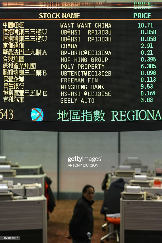 A trader walks the floor of the Hong Kong Stock Exchange as share prices are flashed above on January 2, 2013. Hong Kong shares ended 2.89 percent higher after the US Congress approved a deal to avert the 'fiscal cliff' of tax rises and spending cuts, with the benchmark Hang Seng Index rising 655.06 points to close at 23,311.98. AFP PHOTO / Antony DICKSON