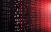 Trading board is showing a crash in stock exchange market. Selective focus. Horizontal composition with copy space.