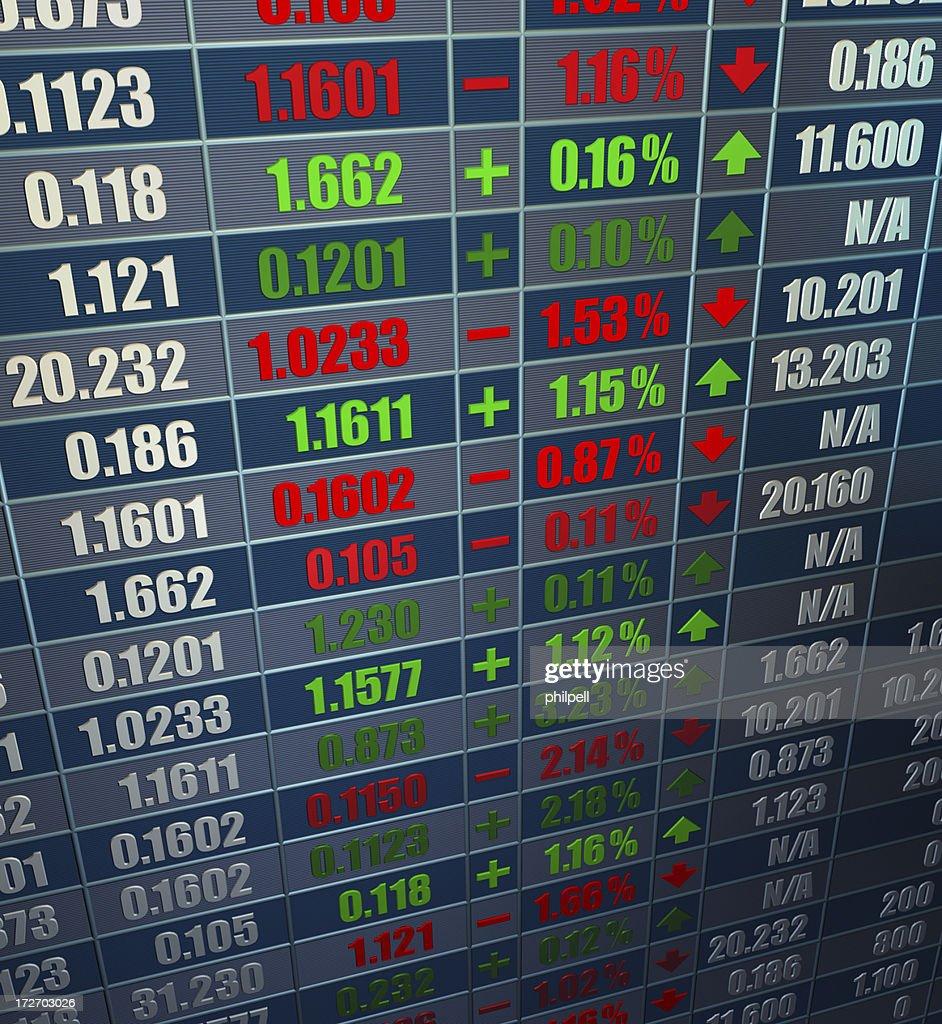 'Trading Board, Stock Market, Ticker'
