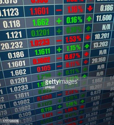 Trading Board, Stock Market, Ticker