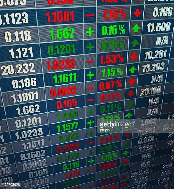Pantalla de comercio, de mercado, de cotización (Ticker
