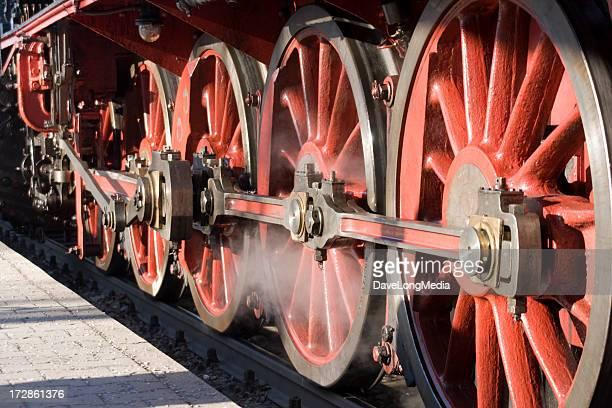 Equipamento de Comboio