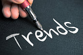 Trends sign
