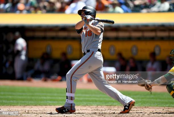 Trey Mancini of the Baltimore Orioles bats against the Oakland Athletics in the top of the third inning at Oakland Alameda Coliseum on August 13 2017...