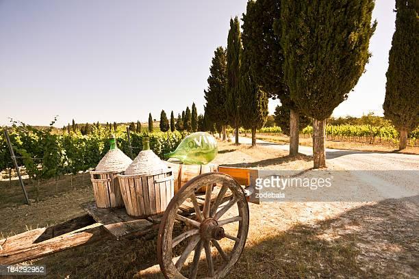 Tuscany Landscape in Chianti Region
