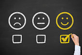 Unhappy and Happy on Blackboard