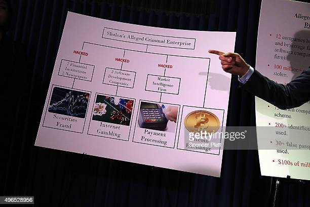 United States Attorney for the Southern District of New York Preet Bharara points to a poster board as he speaks at a news conference where he...