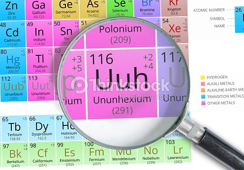 Ununhexium symbol uuh element of the periodic table zoomed stock ununhexium symbol uuh element of the periodic table zoomed stock photo urtaz Gallery