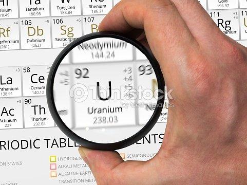 Uranium symbol element of the periodic table zoomed with ma stock uranium symbol element of the periodic table zoomed with ma stock photo urtaz Choice Image