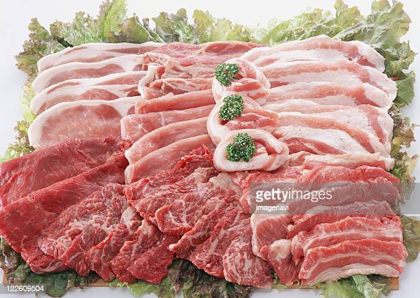 Various Kinds of Meat