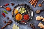 Various Spices like turmeric, cardamom, chili, bayberry, bay leaf, paprika, ginger, cinnamon, cumin, star anise and clove on grunge background