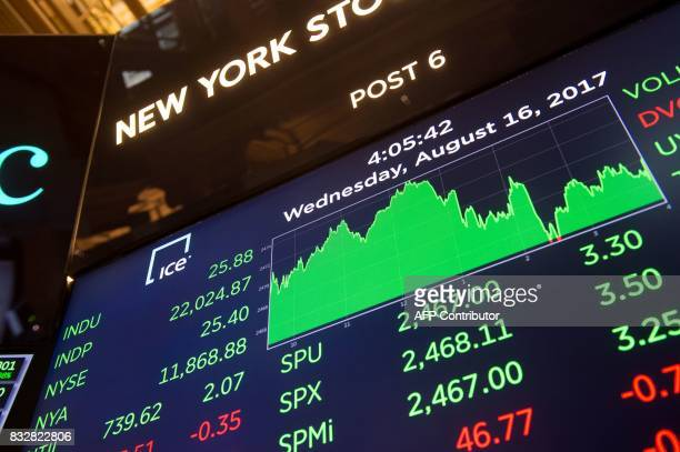 A video board shows the day's closing numbers after the closing bell of the Dow Industrial Average at the New York Stock Exchange on August 16 2017...