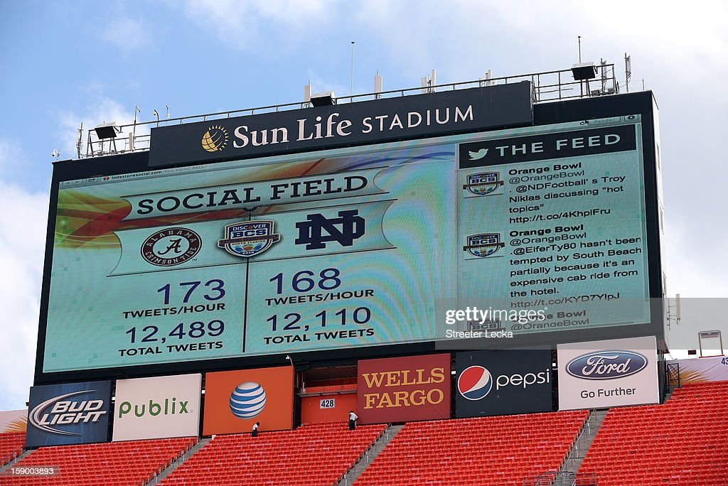 A view of a scoreboard with social media, Twitter, results during Media Day ahead of the Discover BCS National Championship at Sun Life Stadium on January 5, 2013 in Miami Gardens, Florida.