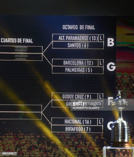 View of the screen showing the fixture during the Libertadores Cup round of 16 draw in Luque Paraguay on June 14 2017 / AFP PHOTO / NORBERTO DUARTE