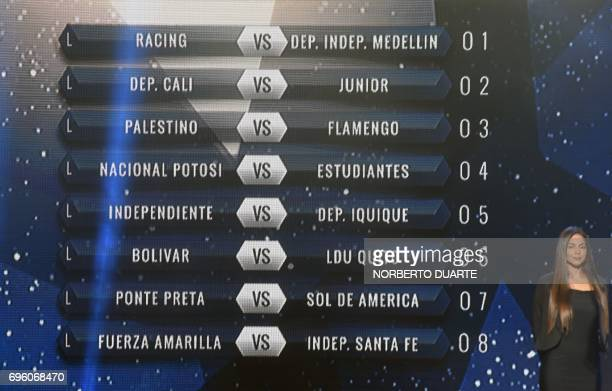 View of the screen showing the fixture for the Sudamericana Cup second round draw in Luque Paraguay on June 14 2017 / AFP PHOTO / NORBERTO DUARTE
