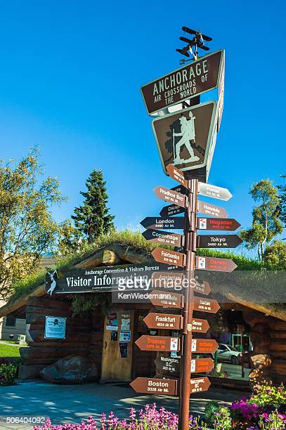Visitor Information-Anchorage
