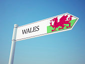 Wales Flag Sign isolated on sky