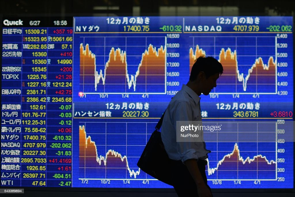 A walks past an electronic board showing the graphs of the recent fluctuations of Japan's Nikkei average outside a brokerage in Tokyo, Japan, June 27, 2016. Monday as markets struggled to shake off deep uncertainty sparked by Britainfs decision to leave the EU.