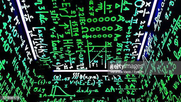 Wall Full Of Mathematical Symbols