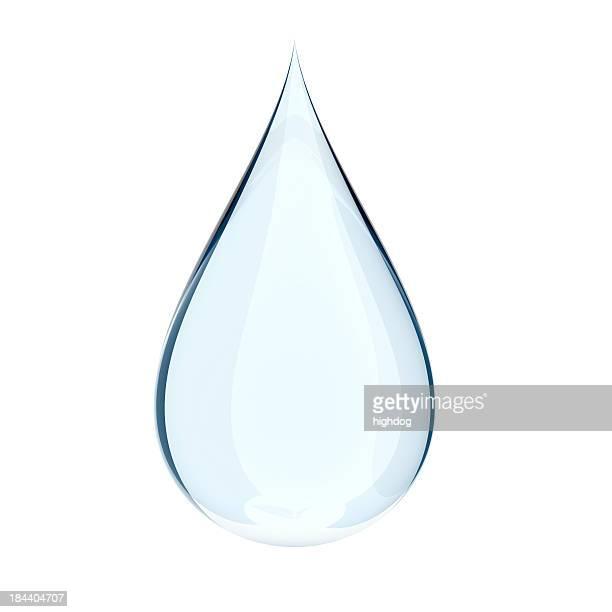が渦巻く水滴