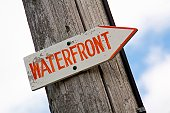 Waterfront sign pointing to the beach.