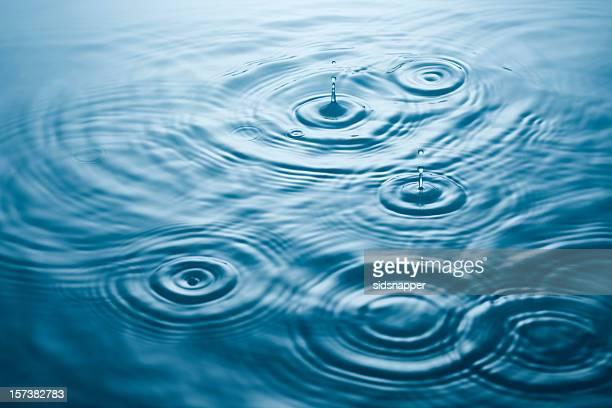 Wavy ripples
