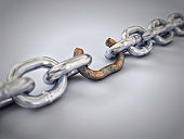 A chain with a broken link highlighted red to highlight the weak link.A chain with a broken link highlighted red to highlight the weak link.