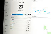 Close-up of web analytics data showing real-time visitors on website with data on white background.