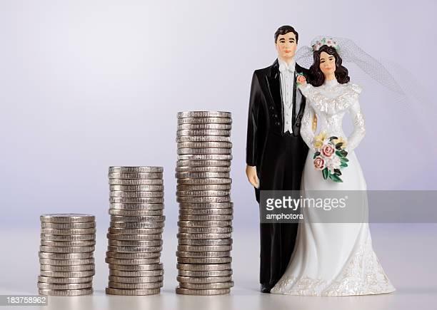 Custos de Casamento
