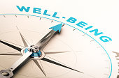 Compass with needle pointing the word well-being. 3D illustration with blur effect. Concept of wellbeing or wellness