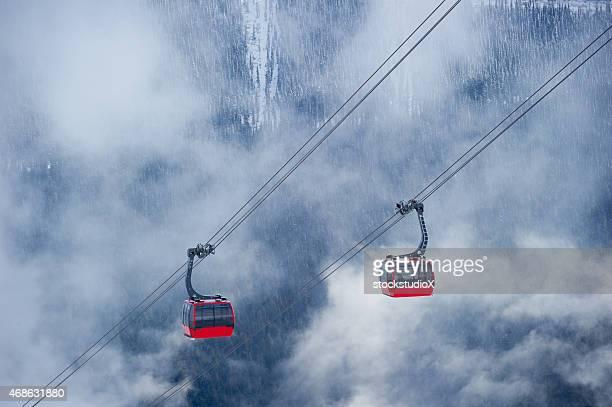 Whistlers Peak zu Peak Gondola