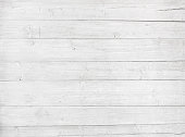 White, grey wooden wall texture, old painted pine planks.