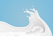 white milk or yogurt splash in wave shape isolated on blue background, 3d rendering Include clipping path.