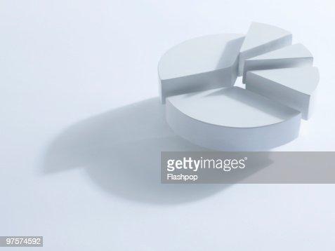 White pie chart : Stock Photo