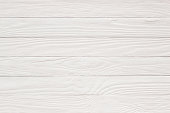 Wooden table or walls, white wood texture as background for design