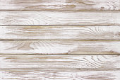 white wood panel background Ready for product display montage.