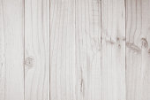 White wooden planks pattern texture as natural background For text