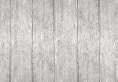 Wooden planks textured background