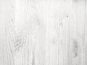 Rustic Whitewashed Wood Texture Background