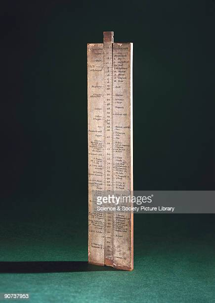 William Hyde Wollaston was a pioneer of powder metallurgy and discovered two new metals rhodium and palladium Wollaston developed this slide rule to...