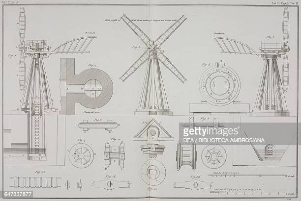 Windmill design for irrigation engraving by Giacomo Bassaglia from Hydraulic Architecture or the Art of conducting elevating and managing water for...
