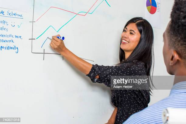Woman drawing chart on whiteboard in meeting