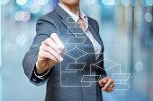 Woman drawing flowchart , Business algorithm concept