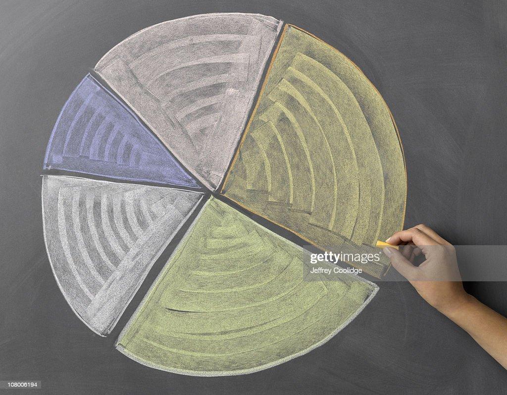 Woman drawing Pie Chart : Stock Photo