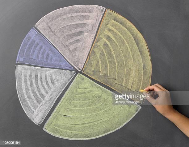 Woman drawing Pie Chart