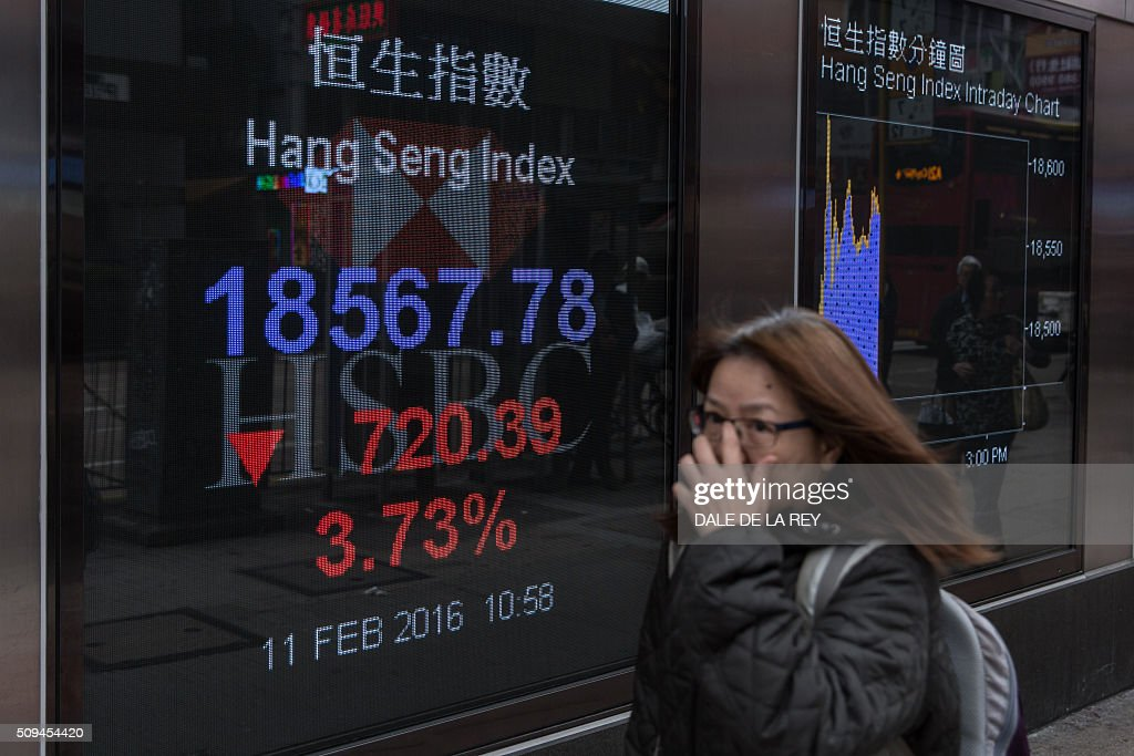 A woman walks past a display showing the Hang Sang index outside a bank on the first day of trading of the Lunar New Year in Hong Kong on February 11, 2016. Hong Kong stocks plunged more than four percent to a more than three-year low on February 11, leading another sell-off across Asian markets and extending a global rout fanned by worries over the world economy. AFP PHOTO / DALE DE LA REY / AFP / DALE de la REY