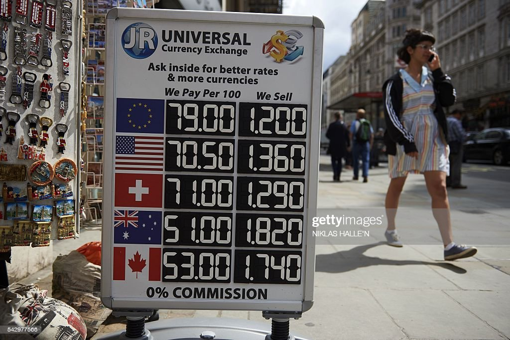 A woman walks past a notice board displaying the exchange rate for pound sterling to the Euro and other currencies, outside a money exchange store in central London on June 25, 2016, following the pro-Brexit result of the UK's EU referendum vote. The result of Britain's June 23 referendum vote to leave the European Union (EU) has pitted parents against children, cities against rural areas, north against south and university graduates against those with fewer qualifications. London, Scotland and Northern Ireland voted to remain in the EU but Wales and large swathes of England, particularly former industrial hubs in the north with many disaffected workers, backed a Brexit. / AFP / NIKLAS HALLE'N
