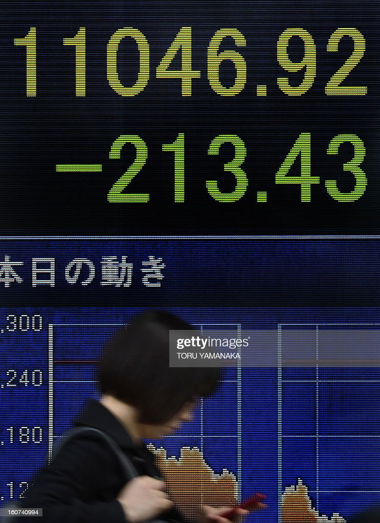 A woman walks past an electric quotation board flashing the Nikkei key index of the Tokyo Stock Exchange (TSE) in front of a securities company in Tokyo on February 5, 2013. Tokyo stocks closed 1.90 percent lower on February 5 as political concerns in Spain and Italy put the eurozone's long-running debt crisis back on to the radar. AFP PHOTO/Toru YAMANAKA